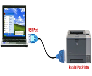 how to setup hp printer over usb