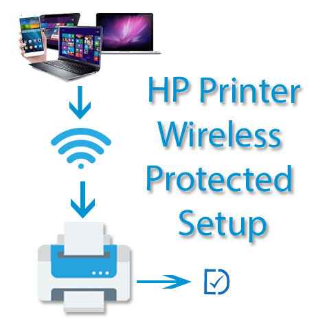 hp officejet pro 6968 wireless setup