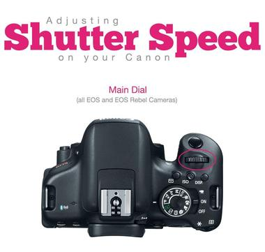 How To how to change shutter speed on canon