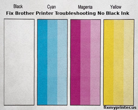 brother printer troubleshooting no black ink