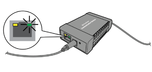 Troubleshooting The Communication Device On The Mailstation Series
